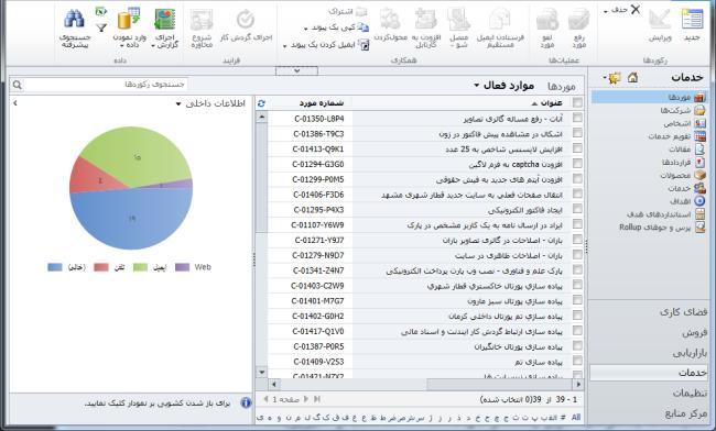 خدمات پس از فروش در نرم افزار crm مایکروسافت